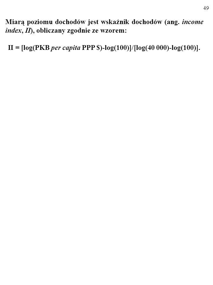 II = [log(PKB per capita PPP $)-log(100)]/[log(40 000)-log(100)].